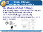 ibm sna system network architecture