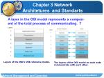 layers of the iso s osi reference model