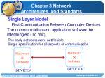 single layer model