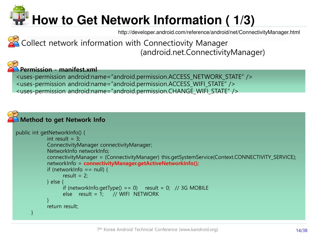 PPT - Android Network Stack and Enhancement (3G/ WiFi , IPV4/IPV6