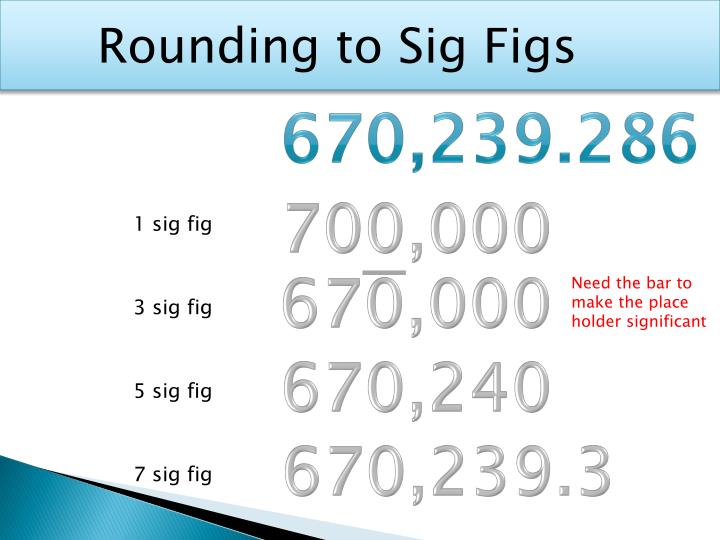 Rounding to Sig Figs