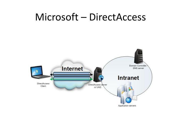 Microsoft – DirectAccess