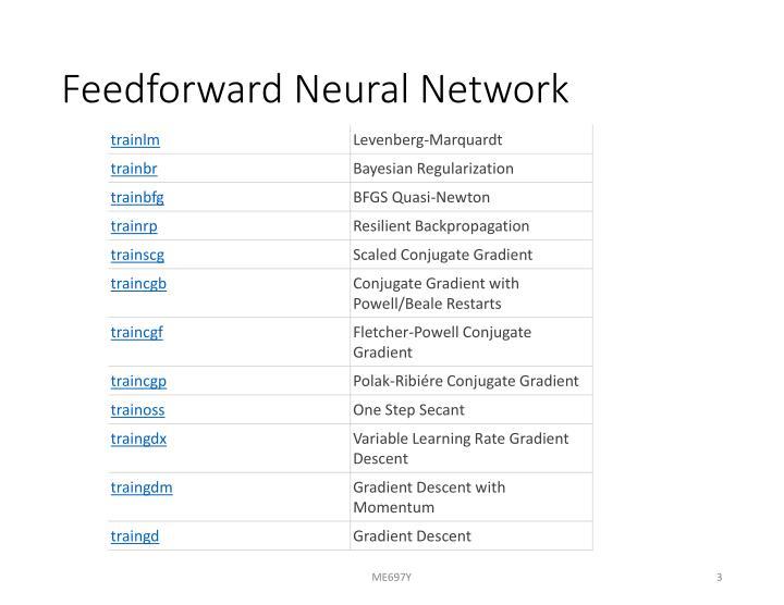 Feedforward neural network