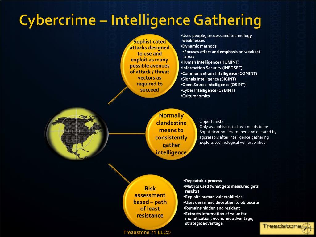 PPT - Cybercrime, Cyber Intelligence, Web 2 0 PowerPoint