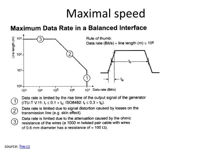 Maximal speed