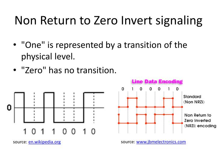 Non Return to Zero