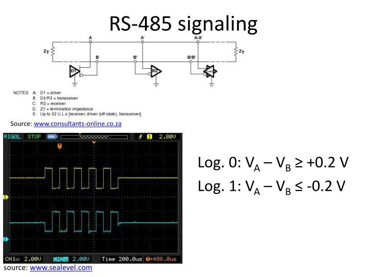RS-485 signaling