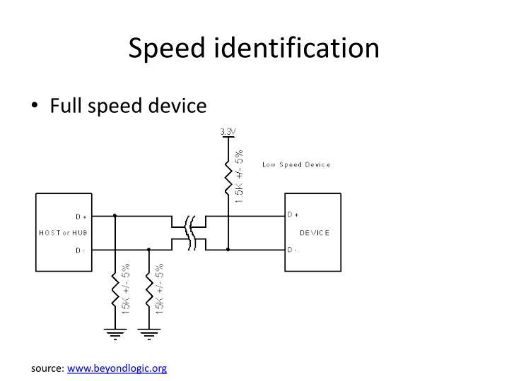 Speed identification