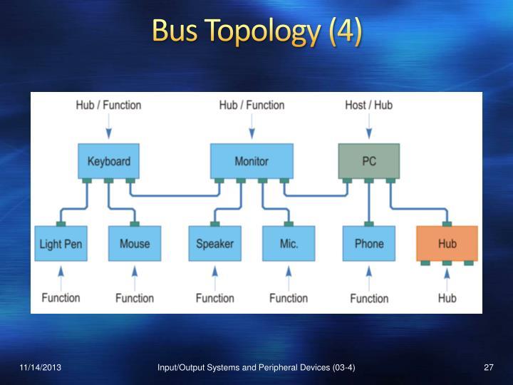 Bus Topology (4)
