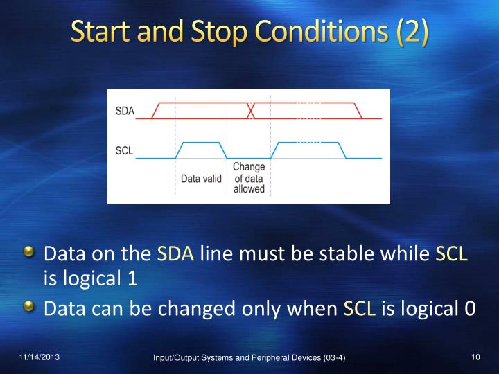 Start and Stop Conditions (2)
