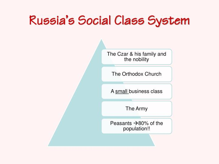 Russia's Social Class System