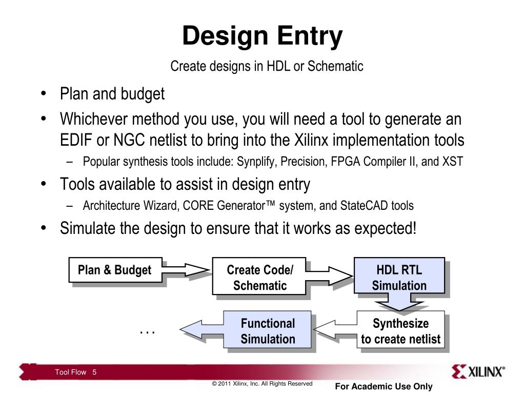 PPT - Xilinx Tool Flow PowerPoint Presentation - ID:2384742