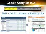 google analytics ga1