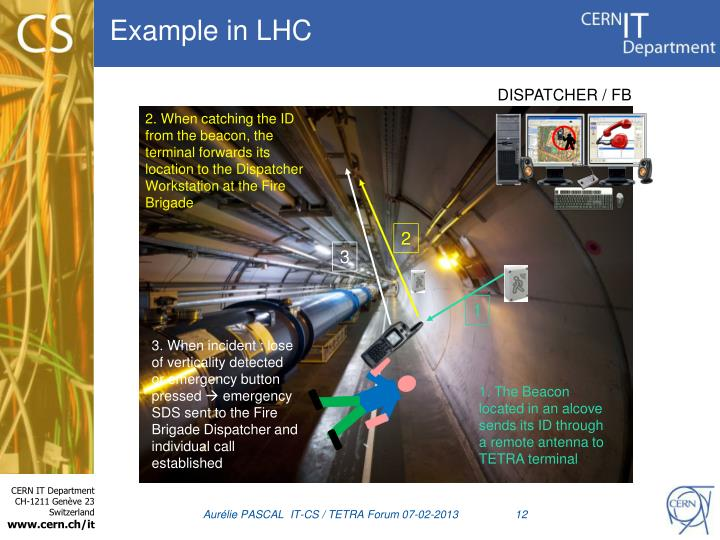 Example in LHC