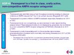 ksp 4 perampanel is a first in class orally active non competitive ampa receptor antagonist