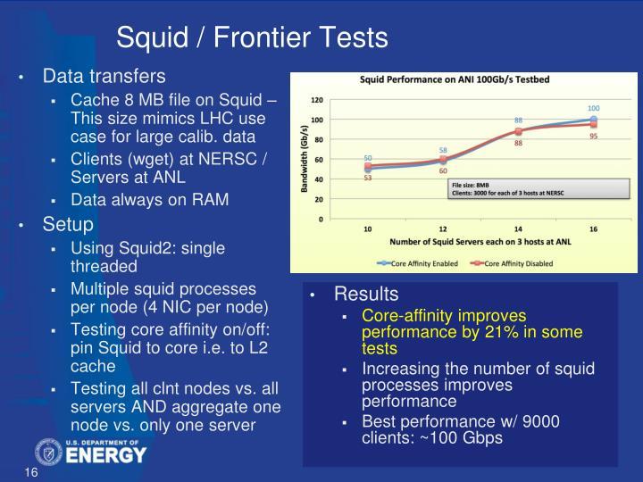 Squid / Frontier Tests