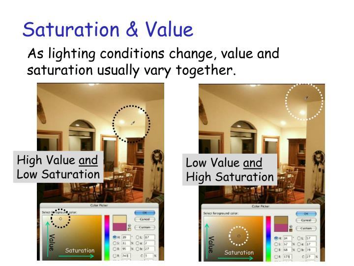 Saturation & Value