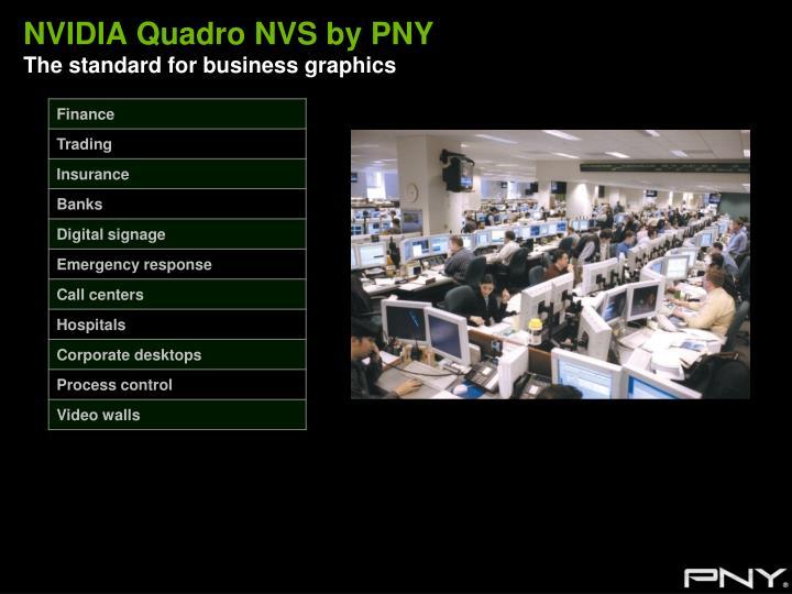 Ppt nvidia quadro by pny powerpoint presentation id