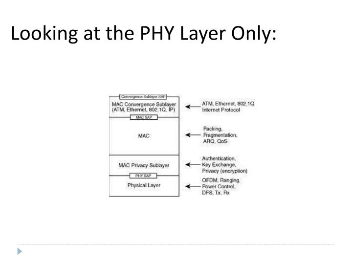 Looking at the PHY Layer Only: