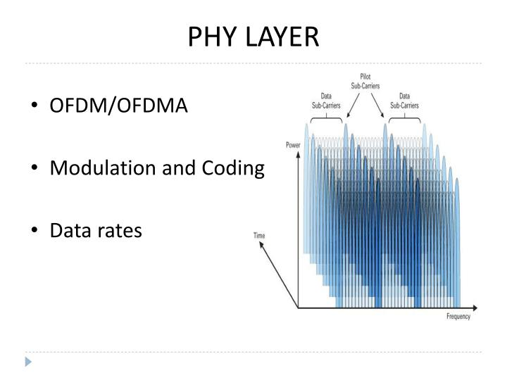 PHY LAYER