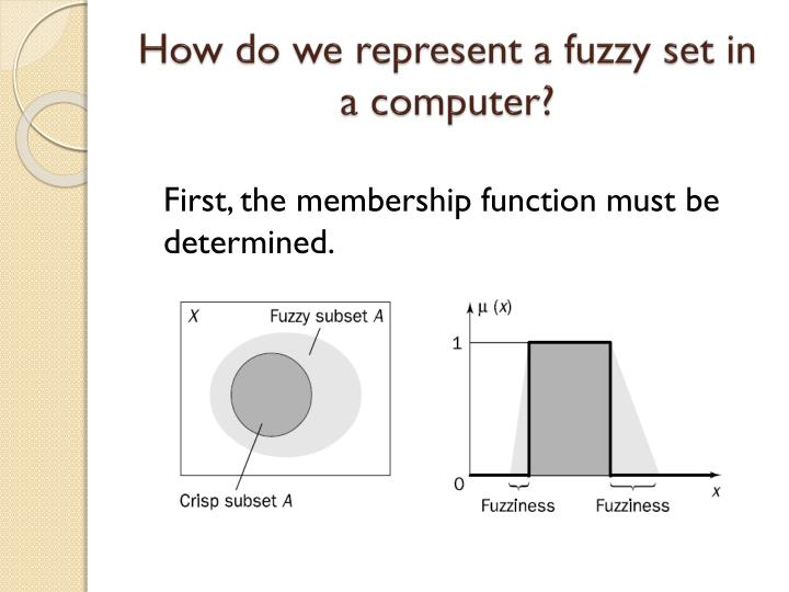 How do we represent a fuzzy set in a computer?