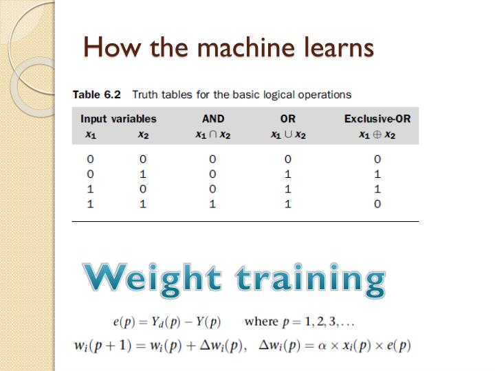 How the machine learns