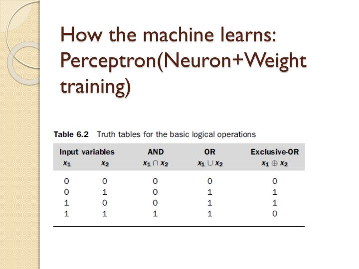 How the machine learns: