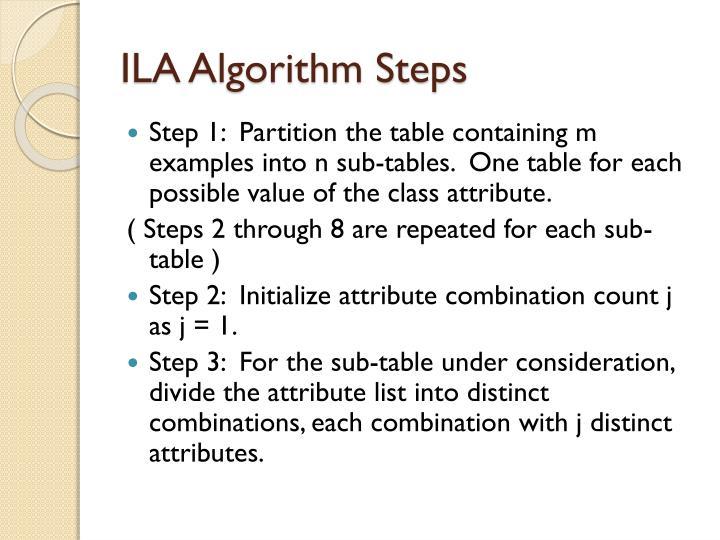 ILA Algorithm Steps