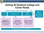 getting all students college and career ready