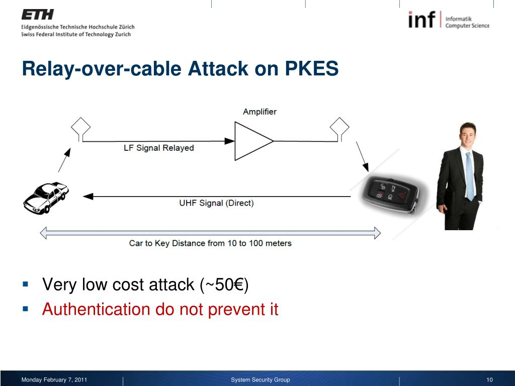 PPT - Relay Attacks on Passive Keyless Entry and Start