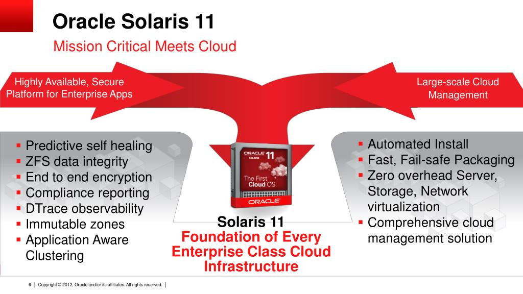 PPT - Oracle Solaris 11: Innovations for Your Data Center