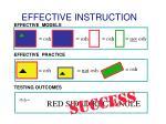 effective instruction1