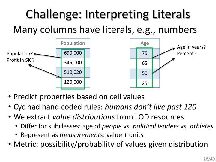 Challenge: Interpreting Literals