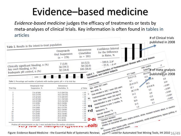 Evidence–based medicine