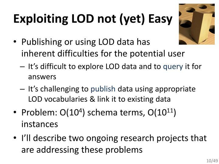 Exploiting LOD not (yet) Easy