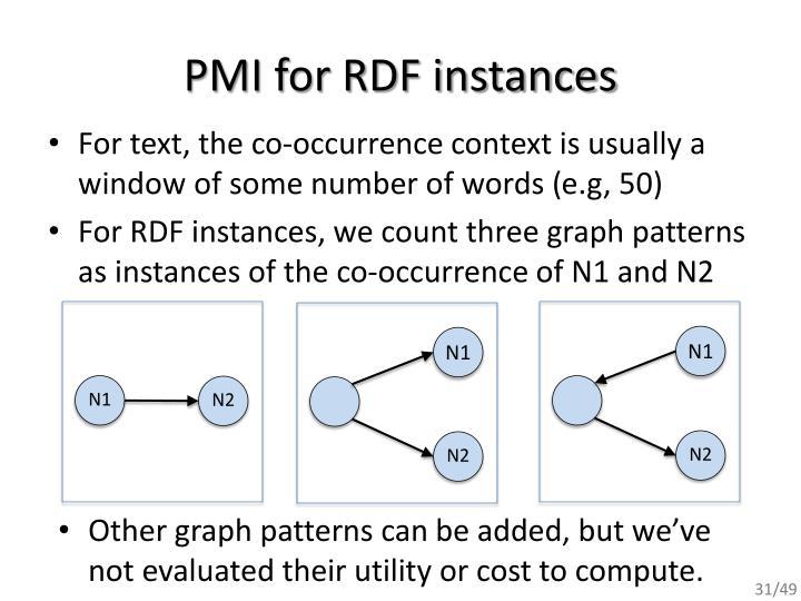 PMI for RDF instances