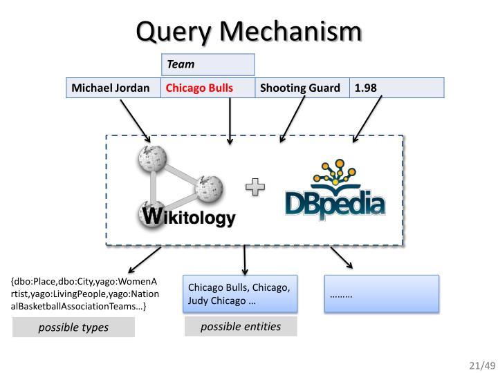 Query Mechanism