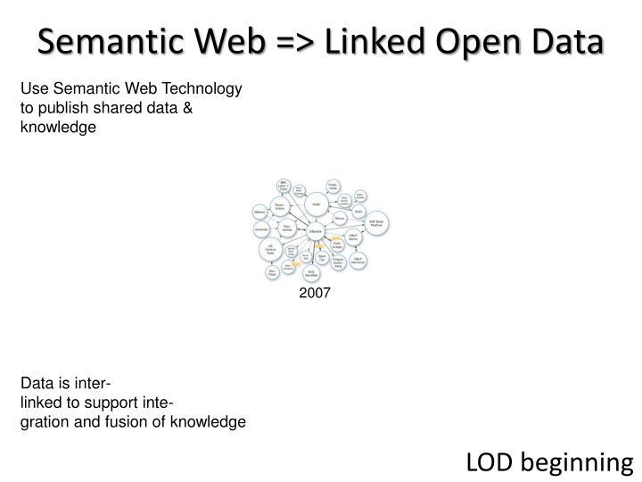 Semantic Web => Linked