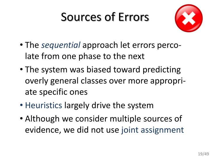 Sources of Errors