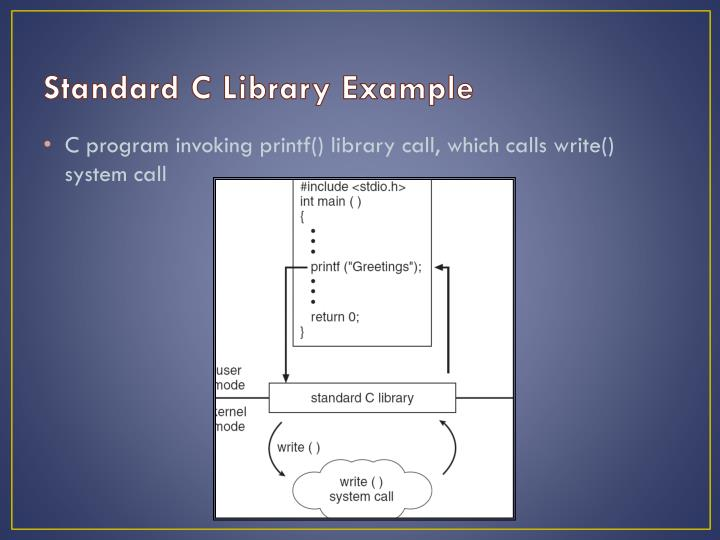 Standard C Library Example