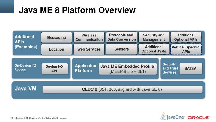 Java ME 8 Platform Overview