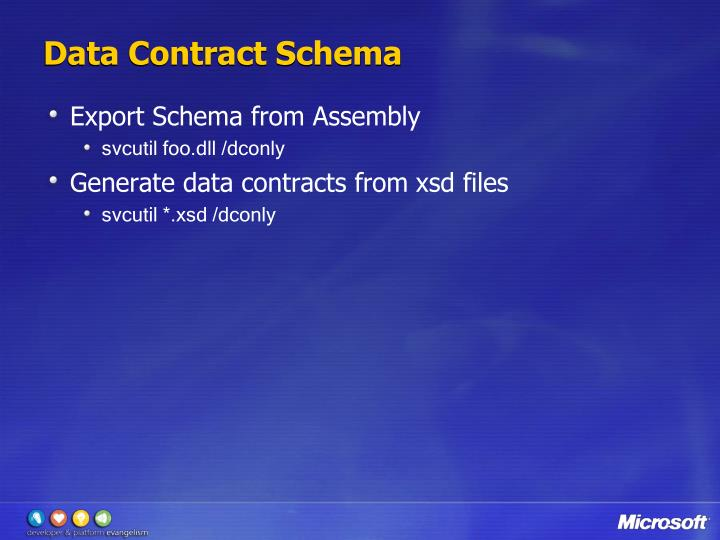 Data Contract Schema