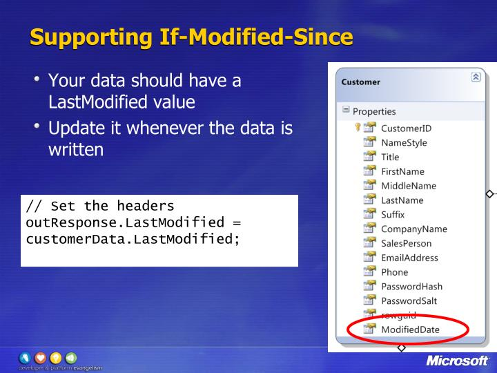 Supporting If-Modified-Since