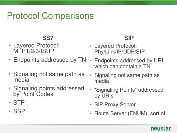 Protocol Comparisons