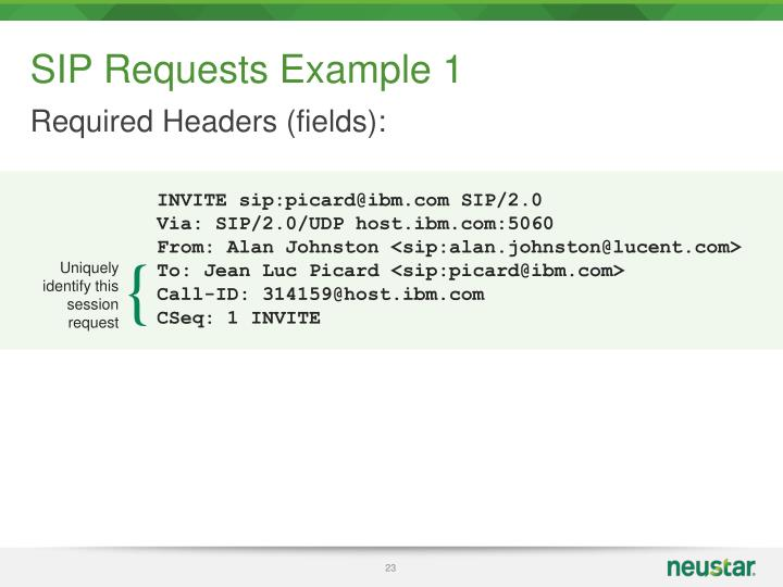 SIP Requests Example 1