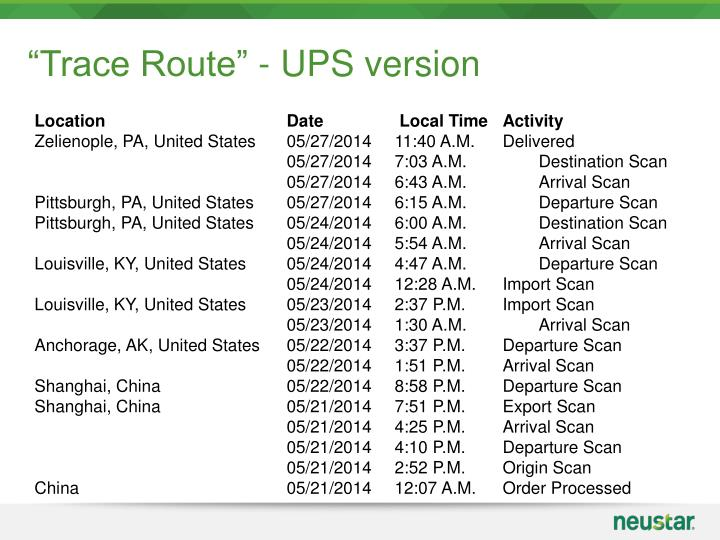 Trace route ups version