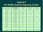 table 8 2 itu wdm channel spacing g 692