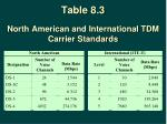 table 8 3 north american and international tdm carrier standards