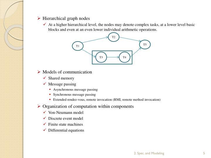 Hierarchical graph nodes