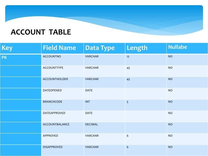 ACCOUNT  TABLE